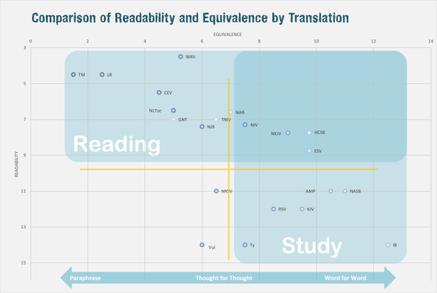 TranslationComparisonAnalysis
